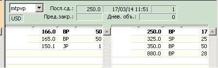 "ОАО ""Порт Ванино"" дивиденды на преф 997 руб."