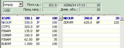 Оферта в Газпромнефть - Московский НПЗ