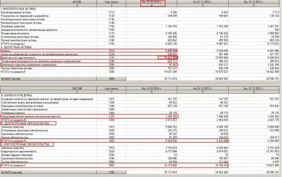 """ОАО """"Курганмашзавод"""" (RTS Board:kmza): принятие арбитражным судом заявления о признании эмитента банкротом"""