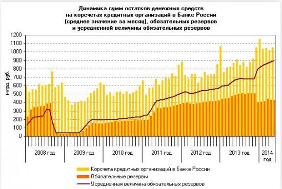 Банк ЗЕНИТ (RTS Board: zent)