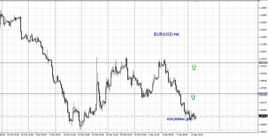 Ловим дно по евро?!