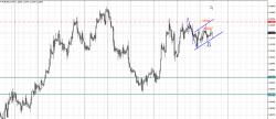 Разворот по евро??!!!