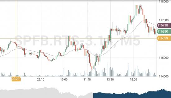 RTS buy