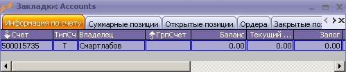 Запуск хедж -фонда Супер-Мега-Фонд  «СМАРТЛАБОВСКИЙ» сокр. «СМФС»