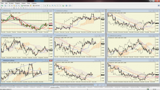 Обновит ли евро минимумы