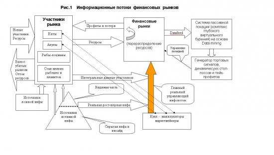 Принципы  нового   синтетического   теханализа,   особенности и перспективы  его применения. Часть 1