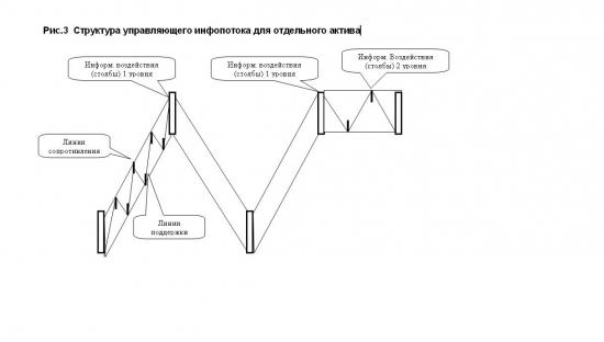 Принципы  нового   синтетического   теханализа,   особенности и перспективы  его применения. Часть 2