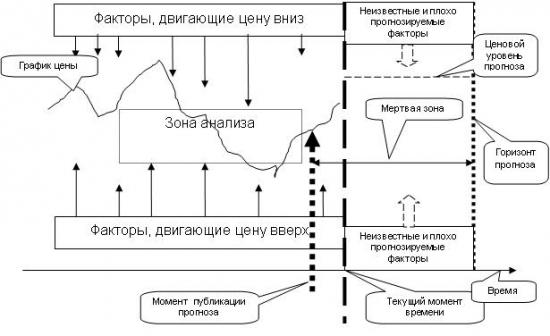 Эффект  карго в трейдинге (из цикла «Разговоры о трейдинге»)