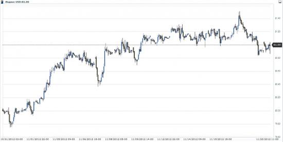 Ситуация на рынке. Призрак Скуратова как фактор давления на российский рынок (графики внутри)