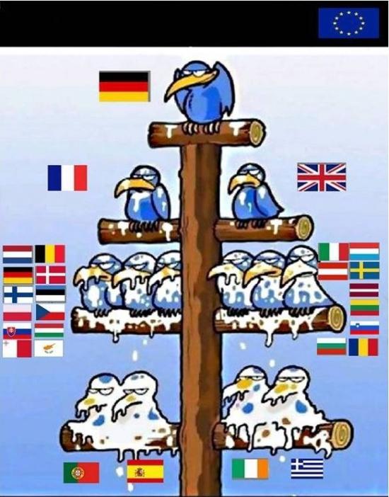 Обвал рынков начнётся в пятницу сразу после саммита глав ЕС ?  Или очередной спасительный саммит!