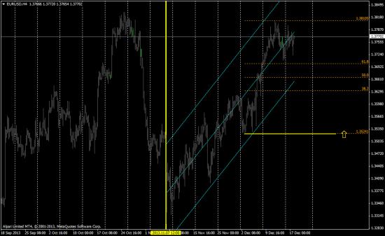 Евра вверх Фунт вниз ?