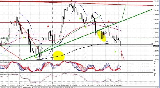 Евро-Видение от 29.10.2012 !i «(= EMA 200 =)»
