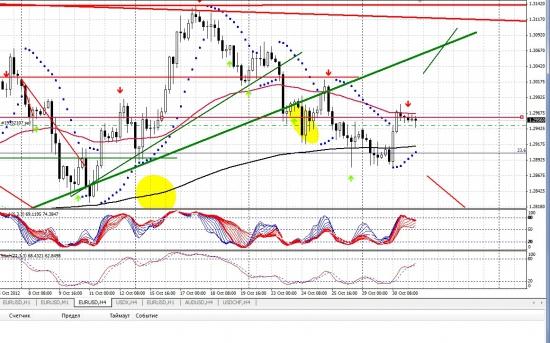 Евро-Видение от 31.10.2012 !i «(=Дефибриллятор, в студию!i=)»