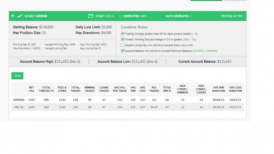 Моя история с TopStep trader + отчет, или ищу деньги в ДУ  на CME.  Том 2  ч1.