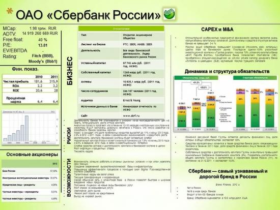 ЛИКБЕЗ: Company Profile (SBER)