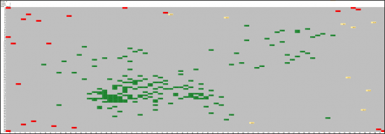 """#ГдеДеньги? #Алгоритм""""Роя частиц"""" #2D и 3D анализ #Genetic VS Swarm"""