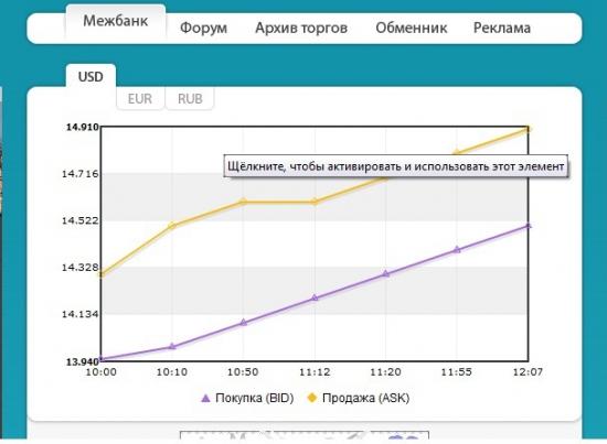 Пока Украинские политики воюют !