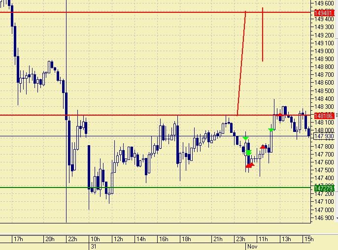 Торговля Опционами За Рубли