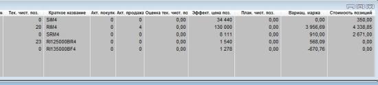Продажа RIM4 + хеджирование опционом Call