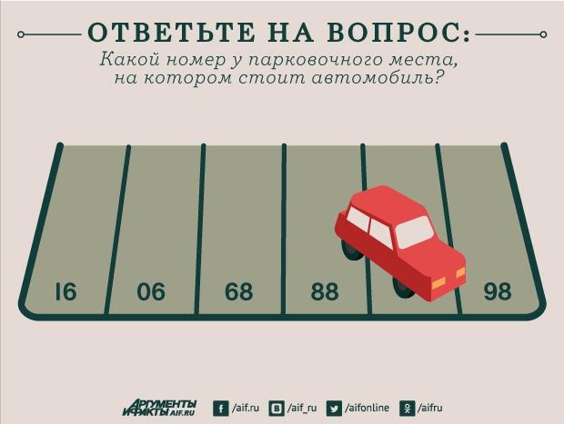 Южная головоломка РФ и Закавказья.