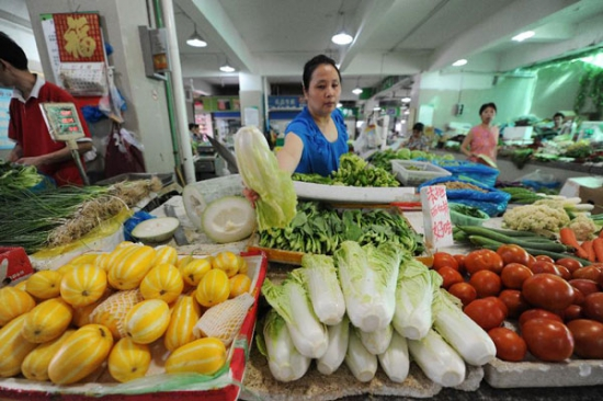 Рост инфляции в Китае.