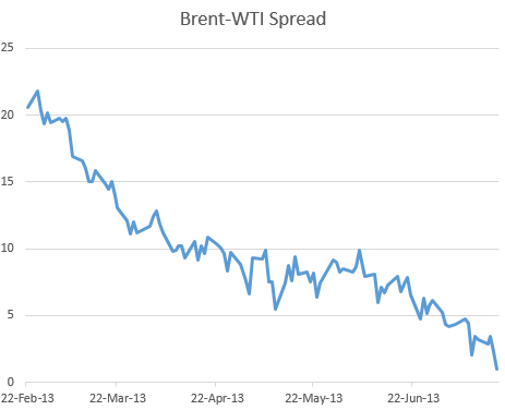 Скандалы. Расследования. Куда утекает американская нефть?(Часть 2)
