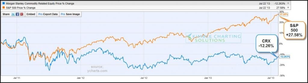 investing com бинарные опционы