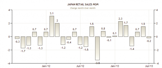 Nikkey 225 сегодня - 3.32%. А так никто не рассматривает?