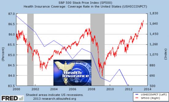 S&P 500  обкурился?  10 - «За», 1 - «Против».