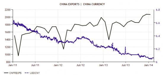 Китайский экспорт и два бояна.