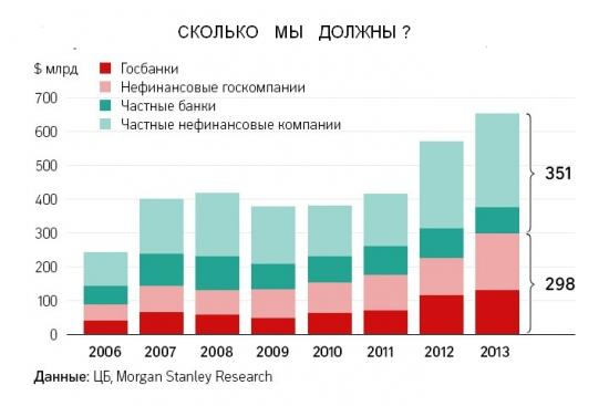 Россию хотят поучить хорошим манерам?