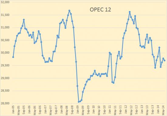 Куда утекает российская нефть?