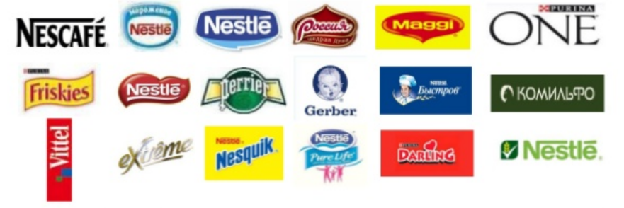 nestle tries for an all for one global Nestle objectives of supply chain scope of scm in nestle organization and structure supply chain management roles global/zone/region/local shared service centre.