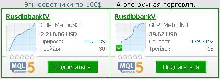 Мои ежедневные прогнозы GBP EUR CHF.