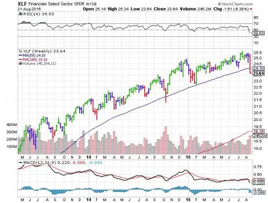 Поползли слухи, что снижение биржевых индексов США происходит от