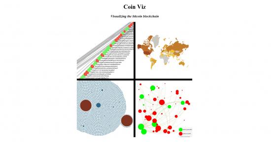 Визуализация blockchain Bitcoin