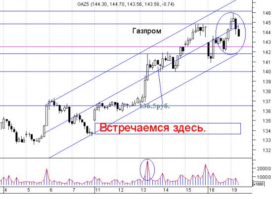 В Газпром пришла Хана (имя такое) (специально для Капиталова Блабн из Джордждауна).