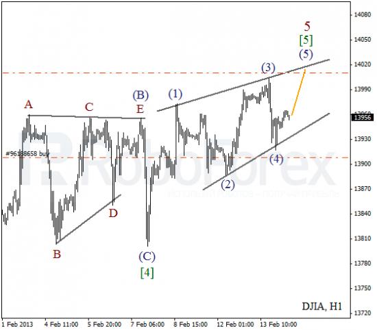 RoboForex: волновой анализ индекса DJIA и фьючерса на нефть на 14.02.2013