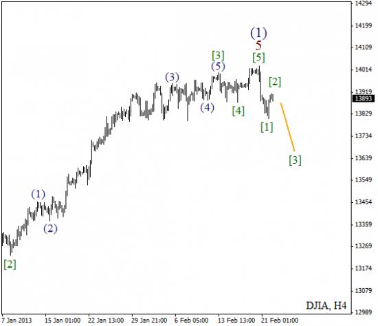 RoboForex: волновой анализ индекса DJIA и фьючерса на Нефть на 22.02.2013