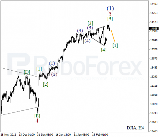 RoboForex: волновой анализ индекса DJIA и фьючерса на нефть на 01.03.2013