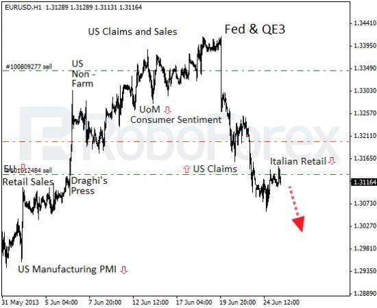 RoboForex: фундаментальный обзор форекс. Бернанке нагоняет рецессию на еврозону.