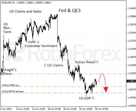 RoboForex: фундаментальный обзор форекс. Рецессия шагает по Европе.