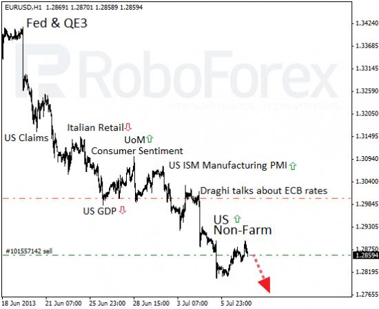 RoboForex: фундаментальный обзор форекс. Греции дали денег.