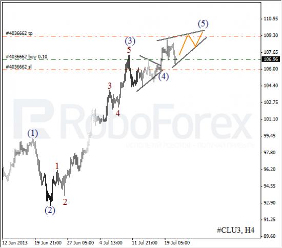 RoboForex: волновой анализ индекса DJIA и фьючерса на нефть на 23.07.2013