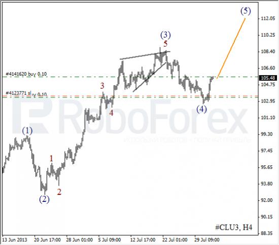 RoboForex: волновой анализ индекса DJIA и фьючерса на нефть на 01.08.2013