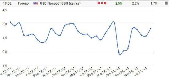 AUD/USD: снижение при высокой волатильности