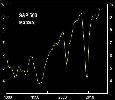 О текущей ситуации в мировой экономике