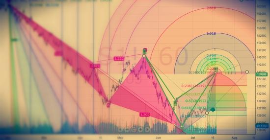 Взгляд на рынок. Почему рынок будет расти?+instagram фьючерса
