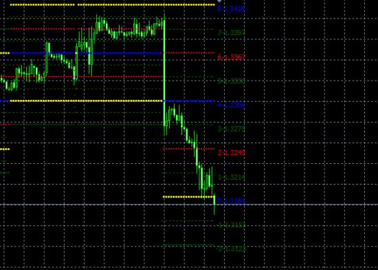 Buy евро
