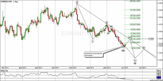 Падение евро далеко от завершения